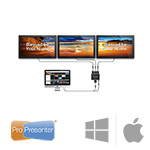 RenewedVision (MLTI-SCREEN MDL) ProPresenter Multi-Screen Module